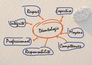 code-de-deontologie