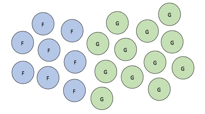 fraction 4-sosprof