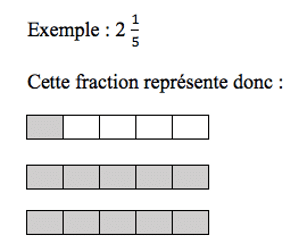 fraction 5-sosprof