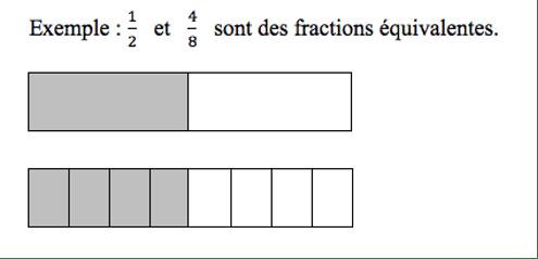 fraction 6-sosprof