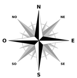 rose des vents- SOSprof 2