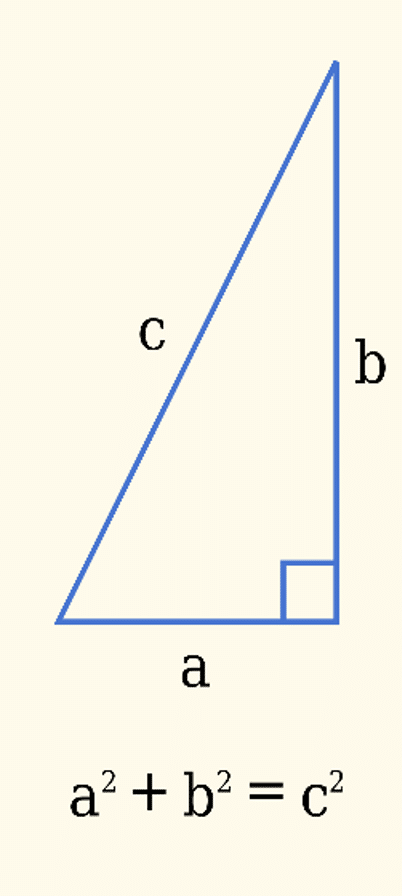 cercle trigonométrique -SOSprof 1