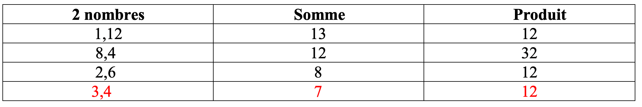 somme-produit -SOSprof